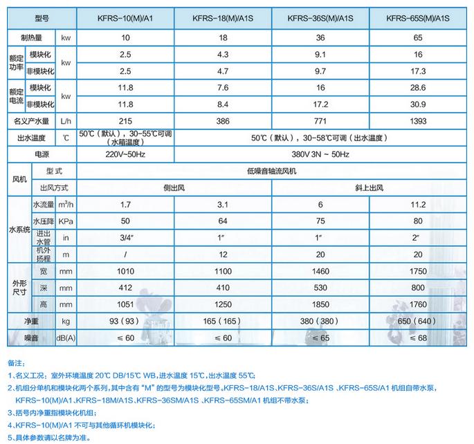 热·水湾循环型商用必威体育首页能热水机组
