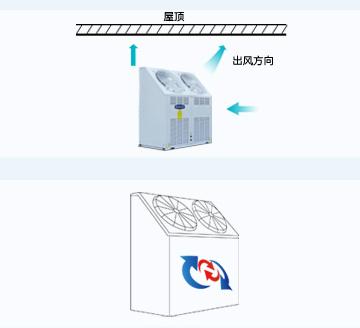 HU系列斜上出风户式风冷冷(热)水空调机组